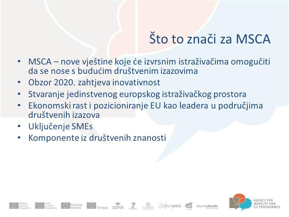 Što to znači za MSCA MSCA – nove vještine koje će izvrsnim istraživačima omogučiti da se nose s budućim društvenim izazovima Obzor 2020.