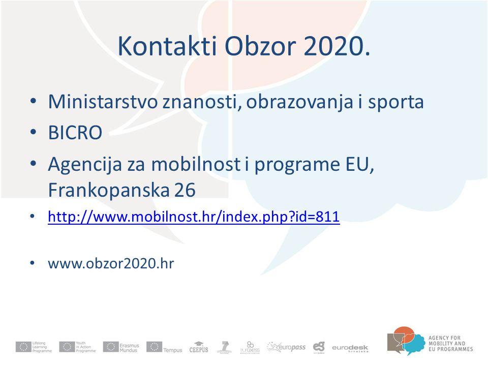 Kontakti Obzor 2020.