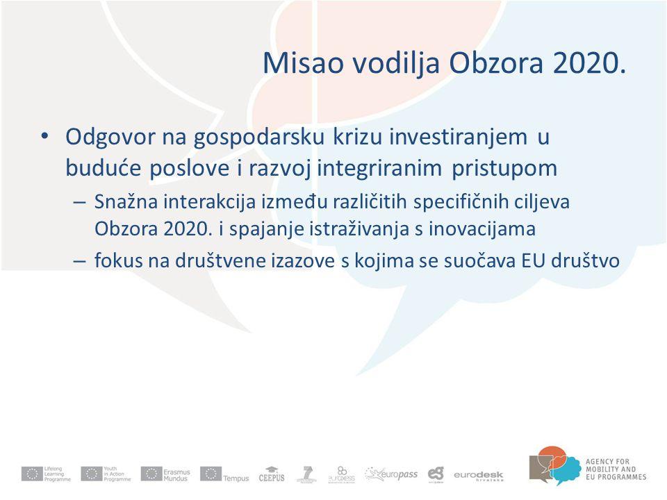 Misao vodilja Obzora 2020.
