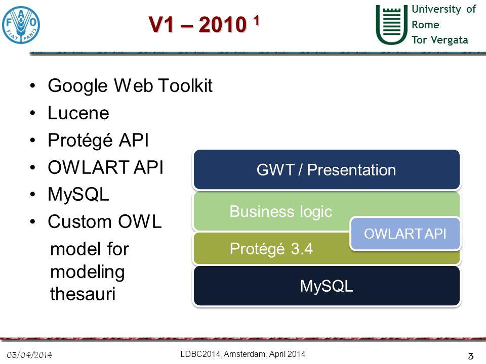University of Rome Tor Vergata V1 – 2010 1 Google Web Toolkit Lucene Protégé API OWLART API MySQL Custom OWL model for modeling thesauri Business logic MySQL Protégé 3.4 OWLART API GWT / Presentation 03/04/2014 LDBC2014, Amsterdam, April 2014 3