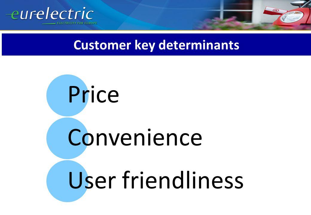Customer key determinants Price Convenience User friendliness