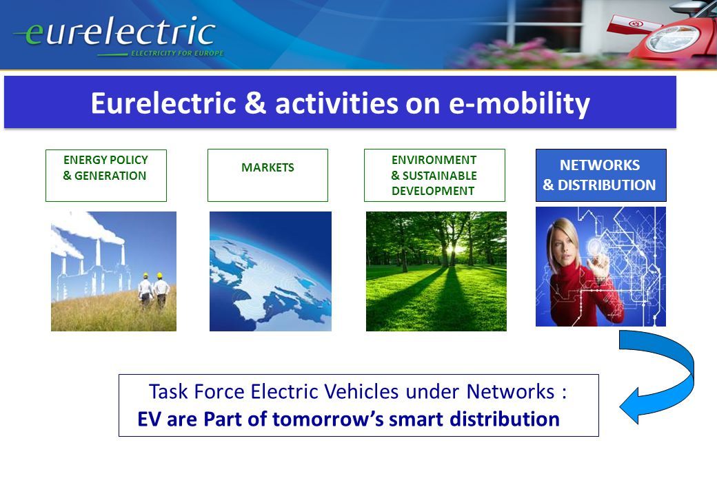Eurelectric & activities on e-mobility ENERGY POLICY & GENERATION ENVIRONMENT & SUSTAINABLE DEVELOPMENT MARKETS NETWORKS & DISTRIBUTION Task Force Electric Vehicles under Networks : EV are Part of tomorrow's smart distribution ne