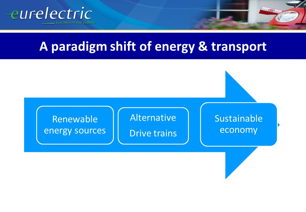 A paradigm shift of energy & transport Renewable energy sources Sustainable economy Alternative Drive trains