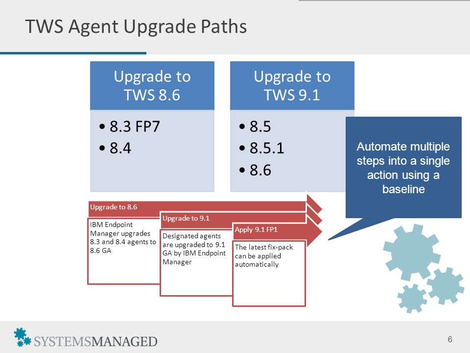 Upgrade to TWS 8.6 8.3 FP7 8.4 Upgrade to TWS 9.1 8.5 8.5.1 8.6 6 TWS Agent Upgrade Paths Upgrade to 8.6 IBM Endpoint Manager upgrades 8.3 and 8.4 agents to 8.6 GA Upgrade to 9.1 Designated agents are upgraded to 9.1 GA by IBM Endpoint Manager Apply 9.1 FP1 The latest fix-pack can be applied automatically Automate multiple steps into a single action using a baseline
