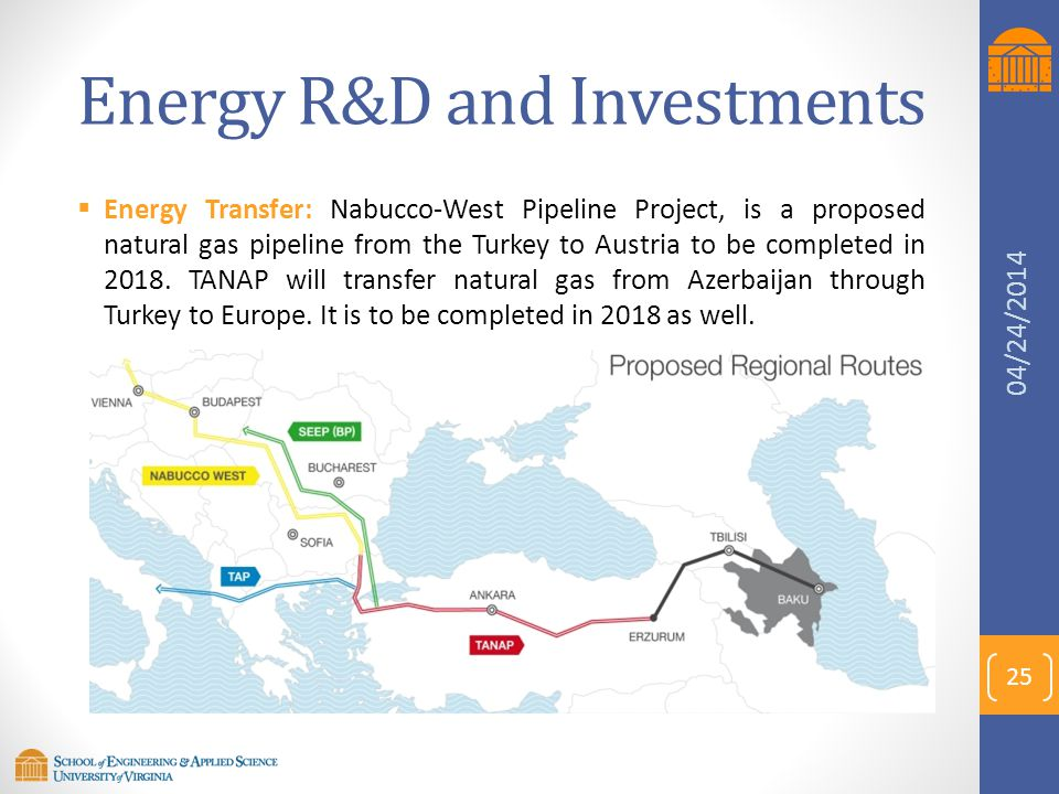 Energy R&D and Investments  Energy Transfer: Nabucco-West Pipeline Project, is a proposed natural gas pipeline from the Turkey to Austria to be compl