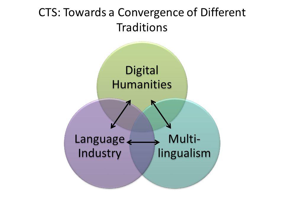 Terminological frame semantics I.Pre-event B. Public awareness and planning, II.