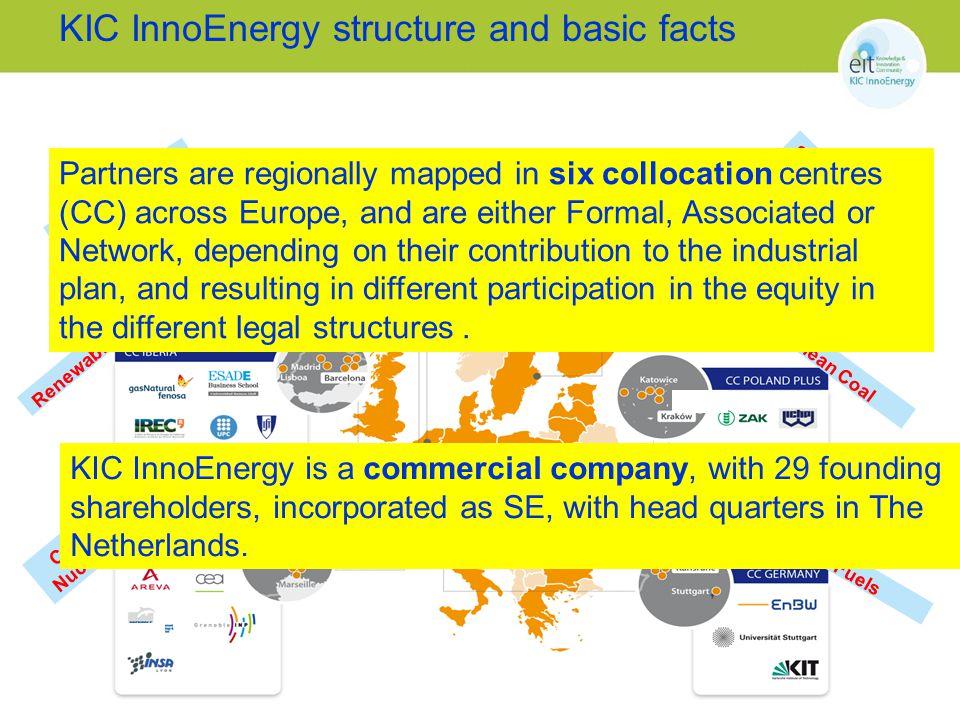 19 KIC InnoEnergy | Supervisory Board 24Nov2010| Speaker: DP Case study: EC Systems experience with KIC InnoEnergy