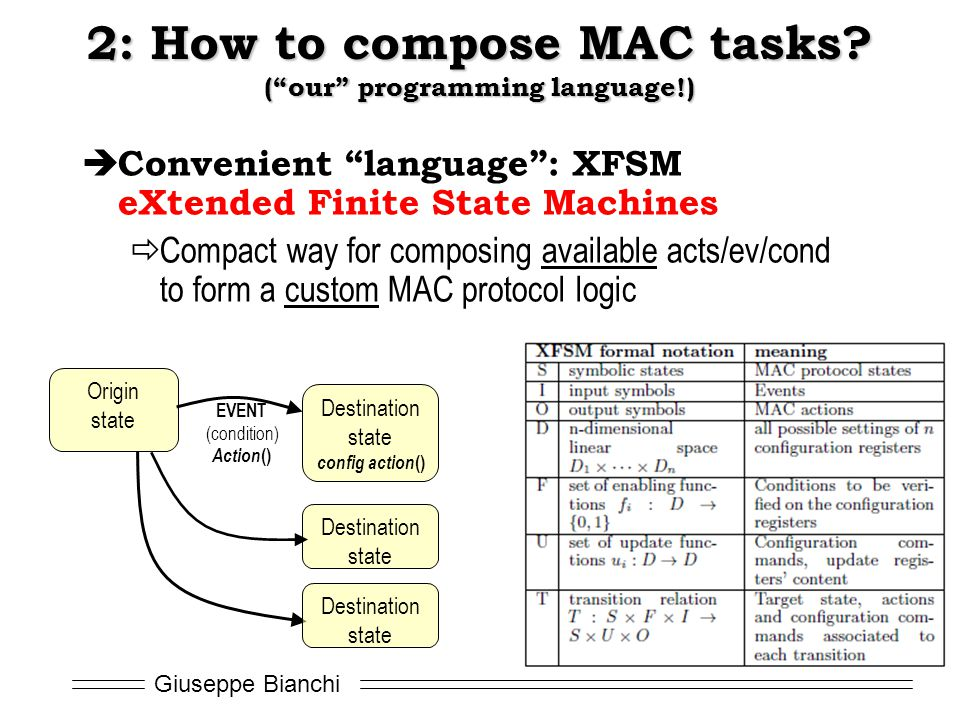 Giuseppe Bianchi  Convenient language : XFSM eXtended Finite State Machines  Compact way for composing available acts/ev/cond to form a custom MAC protocol logic 2: How to compose MAC tasks.