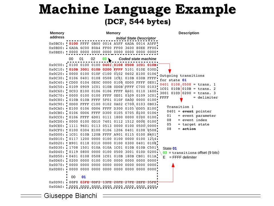 Giuseppe Bianchi Machine Language Example (DCF, 544 bytes)