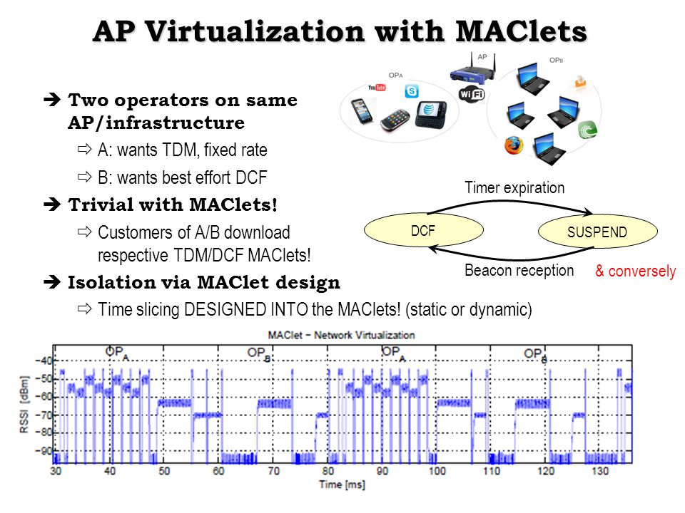 Giuseppe Bianchi AP Virtualization with MAClets  Two operators on same AP/infrastructure  A: wants TDM, fixed rate  B: wants best effort DCF  Trivial with MAClets.
