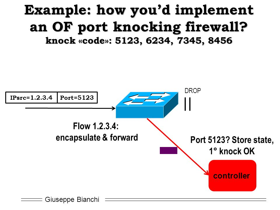 Giuseppe Bianchi Example: how you'd implement an OF port knocking firewall.