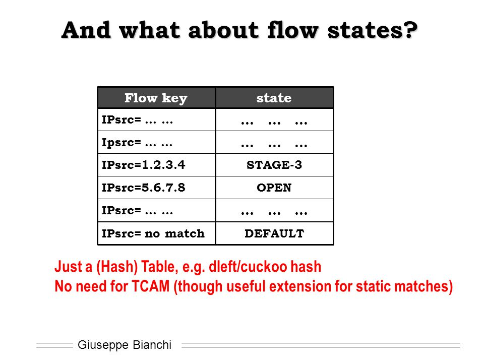 Giuseppe Bianchi And what about flow states.