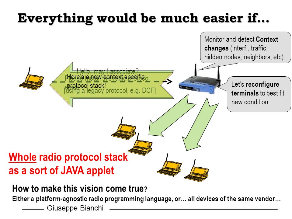 Giuseppe Bianchi Everything would be much easier if… Please Install this radio protocol stack Whole radio protocol stack as a sort of JAVA applet Hello, may I associate.