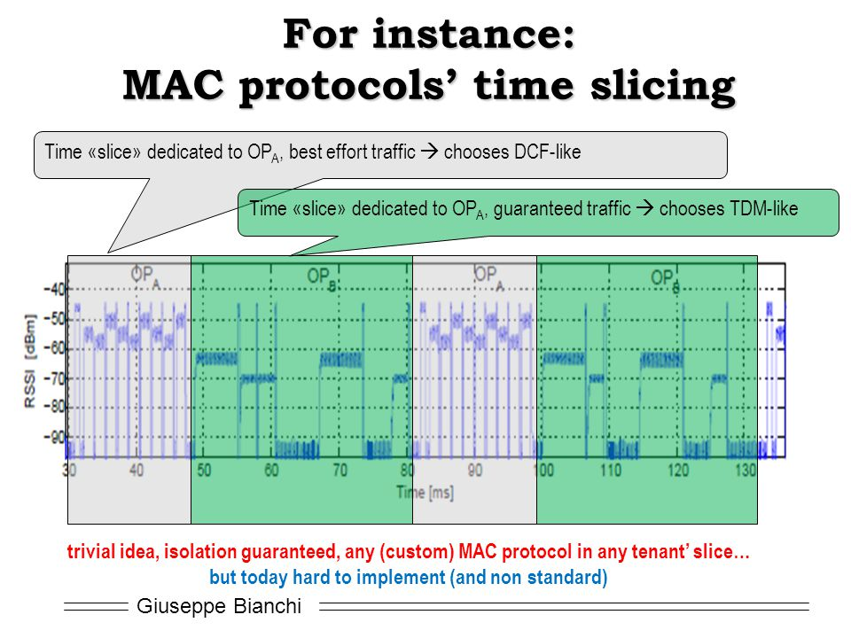 Giuseppe Bianchi For instance: MAC protocols' time slicing Time «slice» dedicated to OP A, best effort traffic  chooses DCF-like trivial idea, isolation guaranteed, any (custom) MAC protocol in any tenant' slice… but today hard to implement (and non standard) Time «slice» dedicated to OP A, guaranteed traffic  chooses TDM-like
