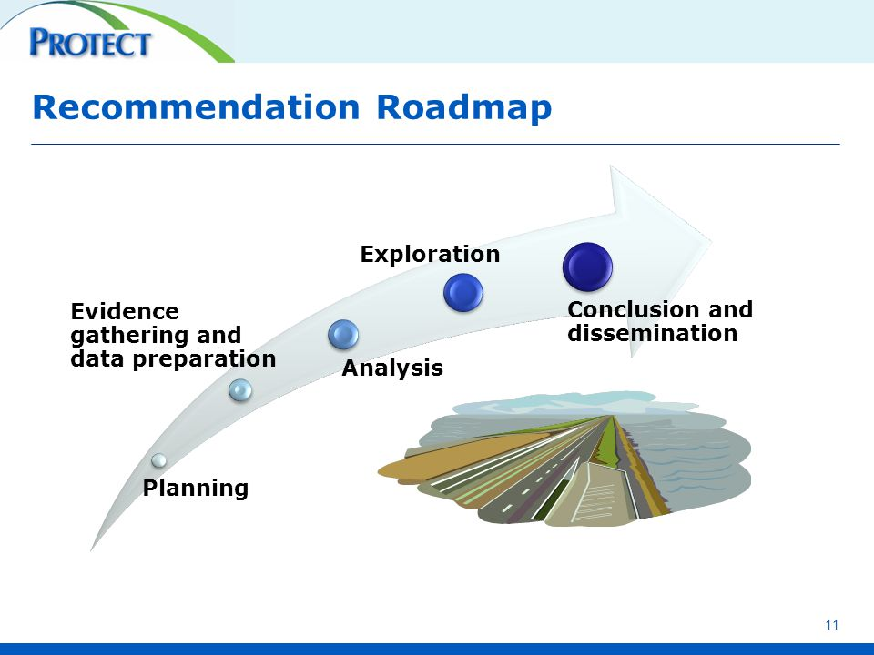 Recommendation Roadmap 11 Planning Evidence gathering and data preparation Analysis Exploration Conclusion and dissemination
