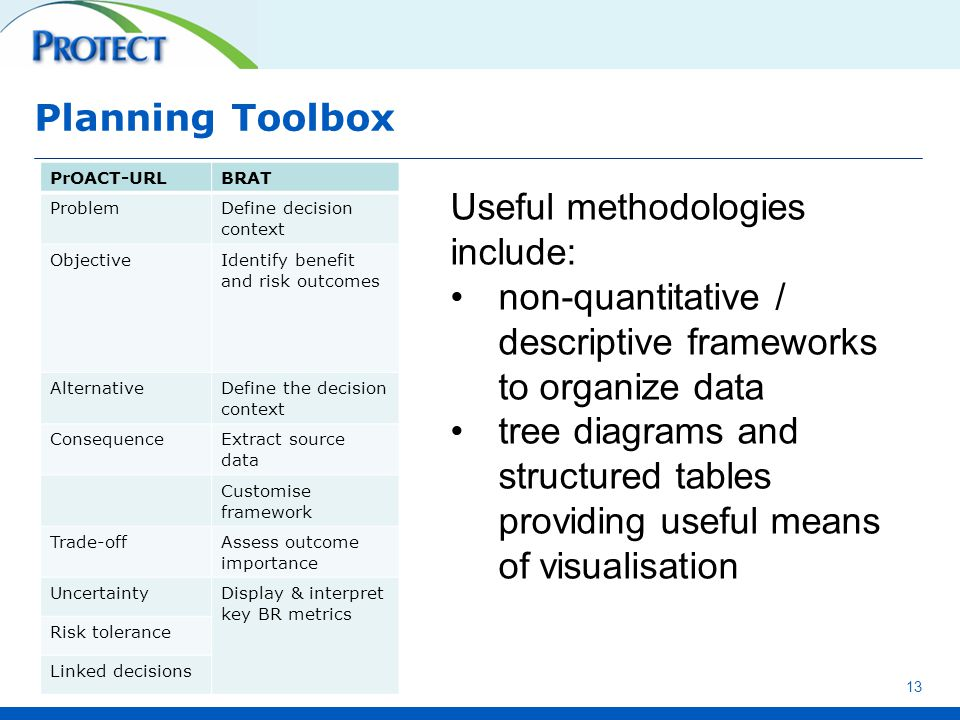 Planning Toolbox PrOACT-URLBRAT ProblemDefine decision context ObjectiveIdentify benefit and risk outcomes AlternativeDefine the decision context ConsequenceExtract source data Customise framework Trade-offAssess outcome importance UncertaintyDisplay & interpret key BR metrics Risk tolerance Linked decisions 13 Useful methodologies include: non-quantitative / descriptive frameworks to organize data tree diagrams and structured tables providing useful means of visualisation