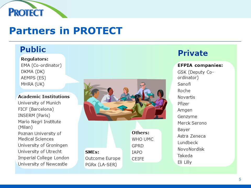 Partners in PROTECT 5 Public Private Regulators: EMA (Co-ordinator) DKMA (DK) AEMPS (ES) MHRA (UK) Academic Institutions: University of Munich FICF (Barcelona) INSERM (Paris) Mario Negri Institute (Milan) Poznan University of Medical Sciences University of Groningen University of Utrecht Imperial College London University of Newcastle EFPIA companies: GSK (Deputy Co- ordinator) Sanofi Roche Novartis Pfizer Amgen Genzyme Merck Serono Bayer Astra Zeneca Lundbeck NovoNordisk Takeda Eli Lilly SMEs: Outcome Europe PGRx (LA-SER) Others: WHO UMC GPRD IAPO CEIFE