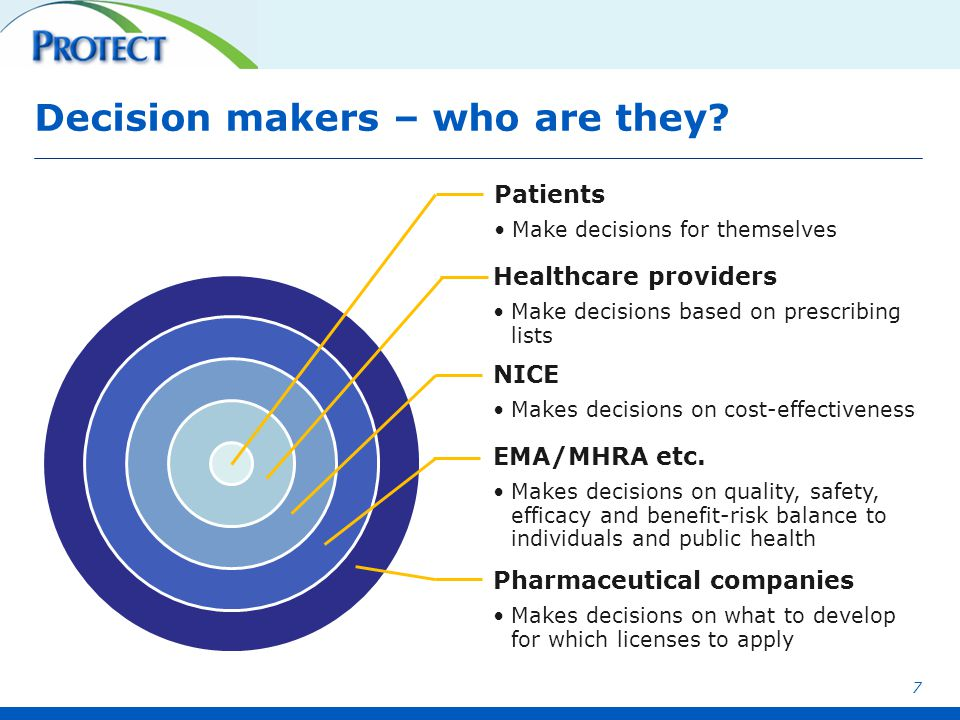 Decision makers – who are they.