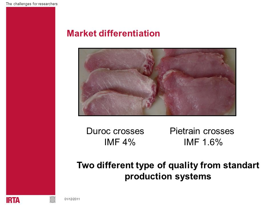 The challenges for researchers 01/12/2011 Market differentiation Two different type of quality from standart production systems Duroc crosses IMF 4% Pietrain crosses IMF 1.6%