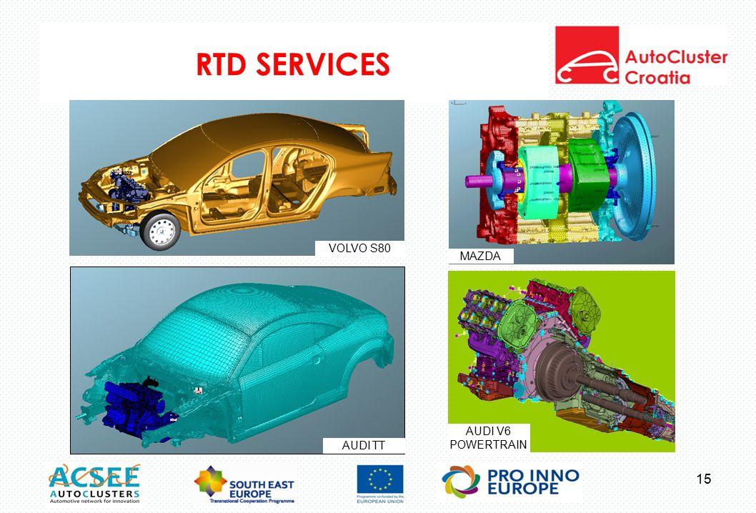 RTD SERVICES 15 VOLVO S80 AUDI TT MAZDA AUDI V6 POWERTRAIN