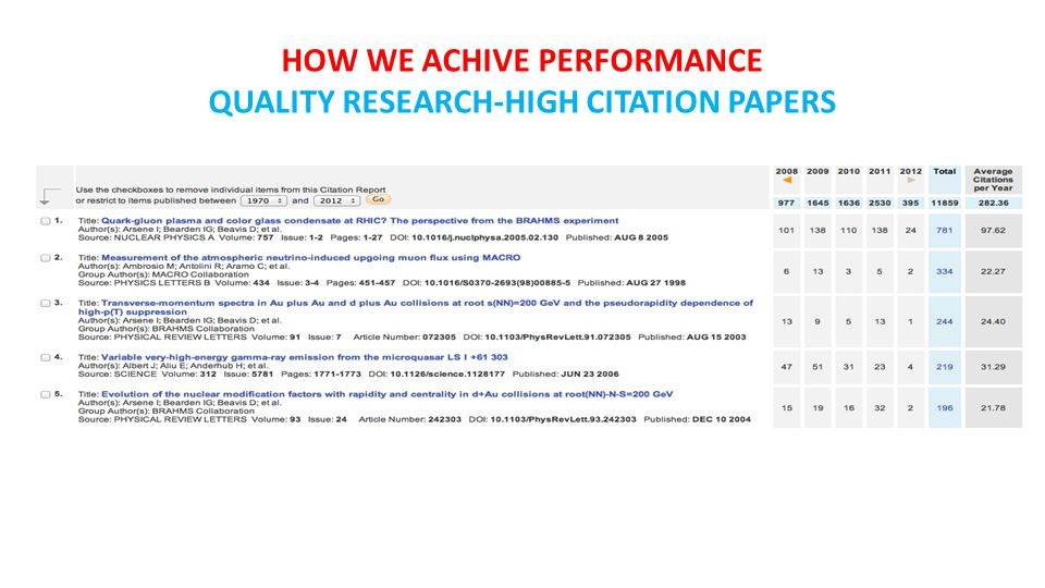 HOW WE ACHIVE PERFORMANCE QUALITY RESEARCH-HIGH CITATION PAPERS