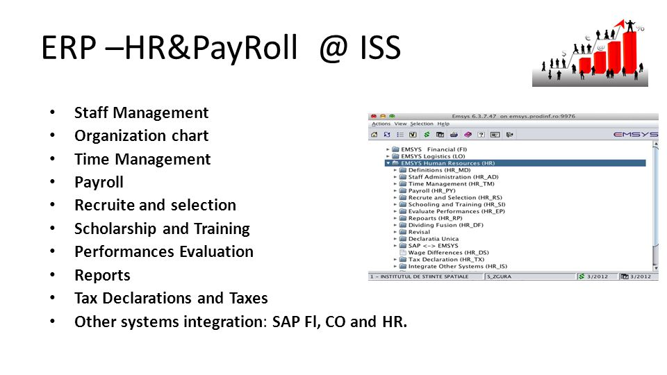 ERP –HR&PayRoll @ ISS Staff Management Organization chart Time Management Payroll Recruite and selection Scholarship and Training Performances Evaluation Reports Tax Declarations and Taxes Other systems integration: SAP Fl, CO and HR.