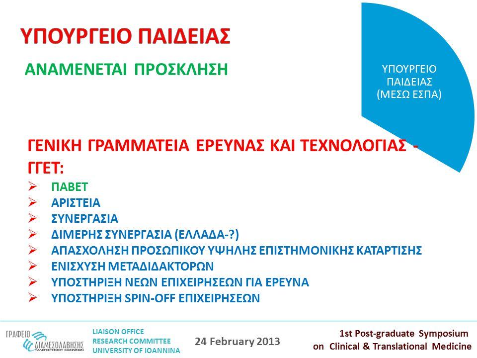 LIAISON OFFICE RESEARCH COMMITTEE UNIVERSITY OF IOANNINA 1st Post-graduate Symposium on Clinical & Translational Medicine 24 February 2013 ΥΠΟΥΡΓΕΙΟ ΠΑΙΔΕΙΑΣ (ΜΕΣΩ ΕΣΠΑ) ΓΕΝΙΚΗ ΓΡΑΜΜΑΤΕΙΑ ΕΡΕΥΝΑΣ ΚΑΙ ΤΕΧΝΟΛΟΓΙΑΣ - ΓΓΕΤ:  ΠΑΒΕΤ  ΑΡΙΣΤΕΙΑ  ΣΥΝΕΡΓΑΣΙΑ  ΔΙΜΕΡΗΣ ΣΥΝΕΡΓΑΣΙΑ (ΕΛΛΑΔΑ-?)  ΑΠΑΣΧΟΛΗΣΗ ΠΡΟΣΩΠΙΚΟΥ ΥΨΗΛΗΣ ΕΠΙΣΤΗΜΟΝΙΚΗΣ ΚΑΤΑΡΤΙΣΗΣ  ΕΝΙΣΧΥΣΗ ΜΕΤΑΔΙΔΑΚΤΟΡΩΝ  ΥΠΟΣΤΗΡΙΞΗ ΝΕΩΝ ΕΠΙΧΕΙΡΗΣΕΩΝ ΓΙΑ ΕΡΕΥΝΑ  ΥΠΟΣΤΗΡΙΞΗ SPIN-OFF ΕΠΙΧΕΙΡΗΣΕΩΝ ΑΝΑΜΕΝΕΤΑΙ ΠΡΟΣΚΛΗΣΗ