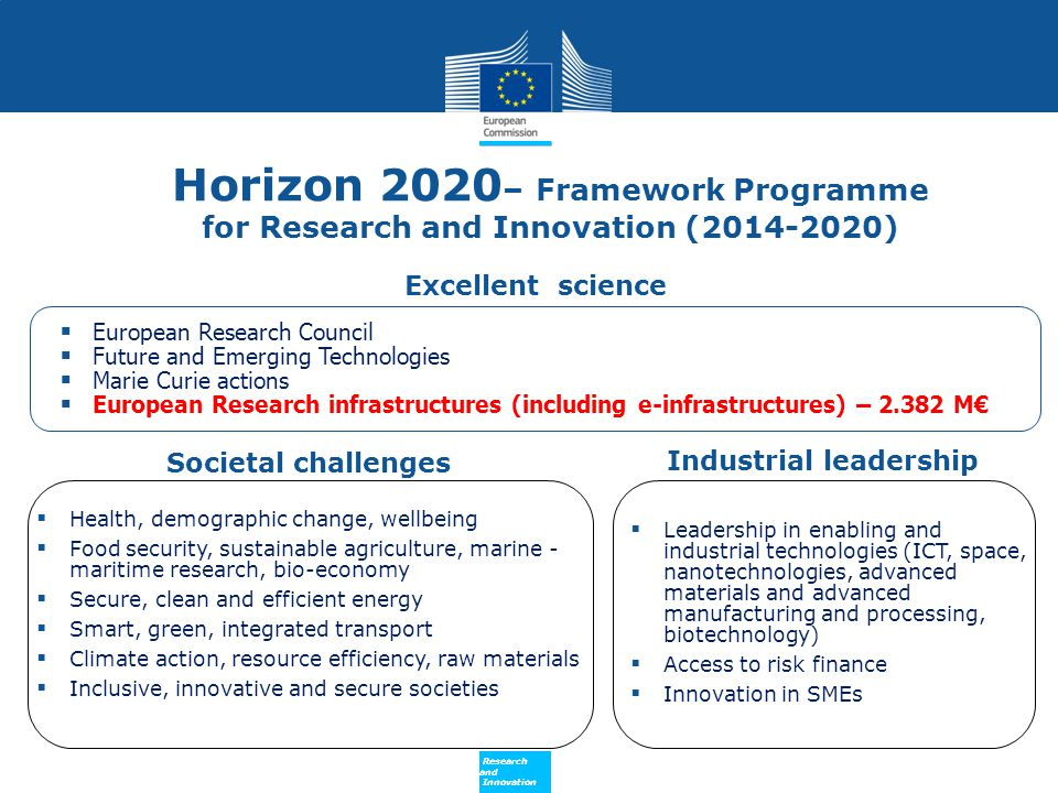 Policy Research and Innovation Research and Innovation Research Infrastructures in Horizon 2020: structure of the work proramme 1.