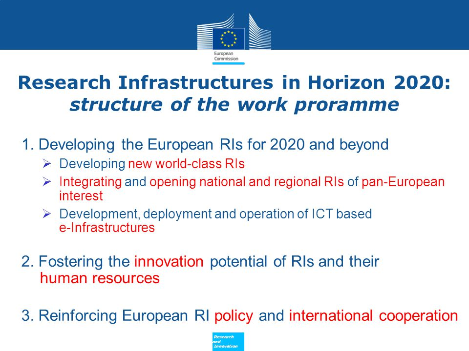 Policy Research and Innovation Research and Innovation Research Infrastructures in Horizon 2020: structure of the work proramme 1. Developing the Euro