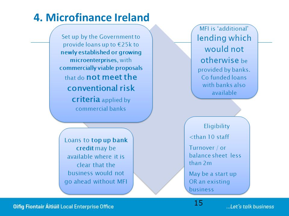 4. Microfinance Ireland Set up by the Government to provide loans up to €25k to newly established or growing microenterprises, with commercially viabl