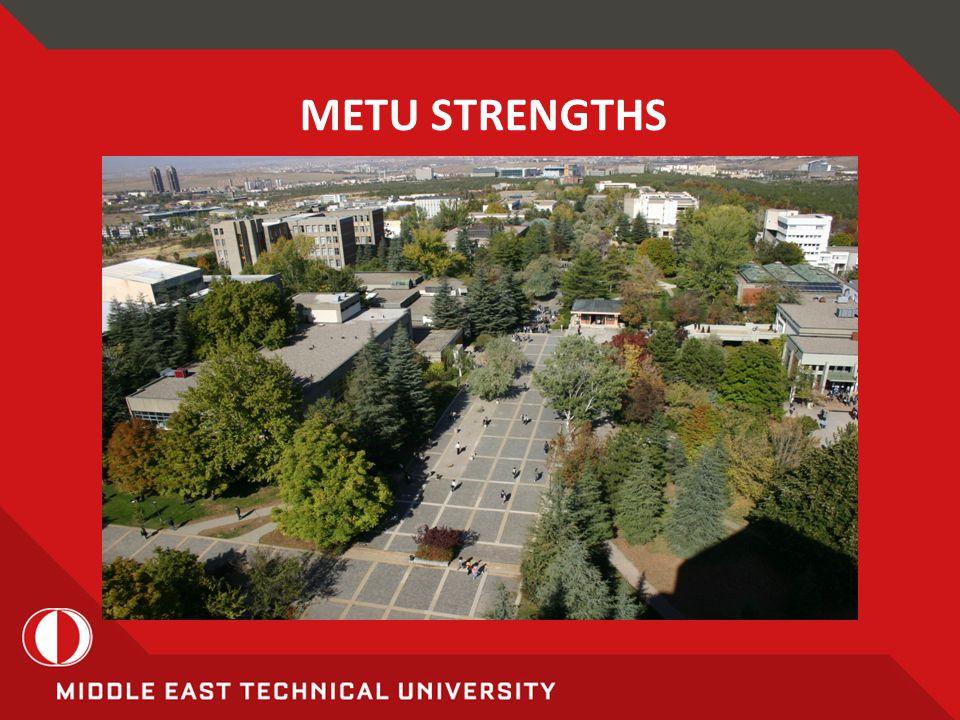 METU STRENGTHS