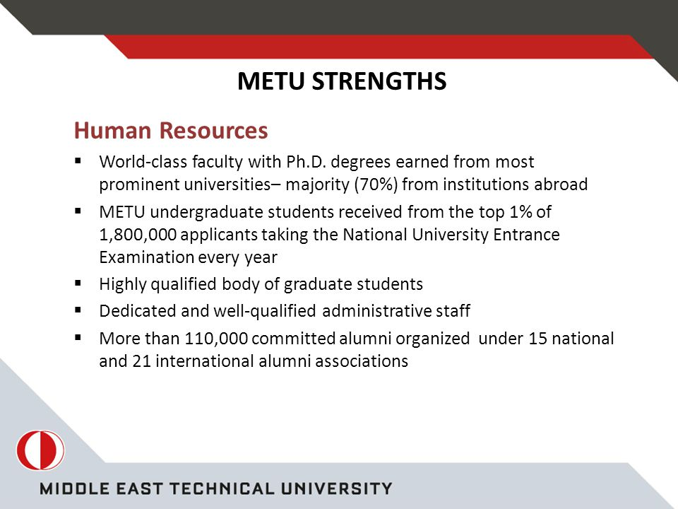 Human Resources  World-class faculty with Ph.D.
