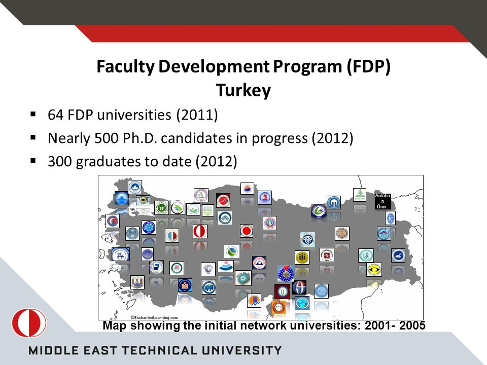 Faculty Development Program (FDP) Turkey  64 FDP universities (2011)  Nearly 500 Ph.D.