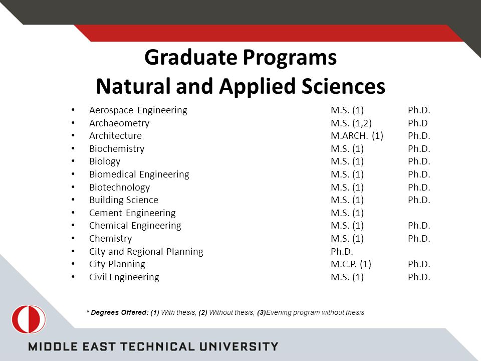 Graduate Programs Natural and Applied Sciences Aerospace EngineeringM.S.