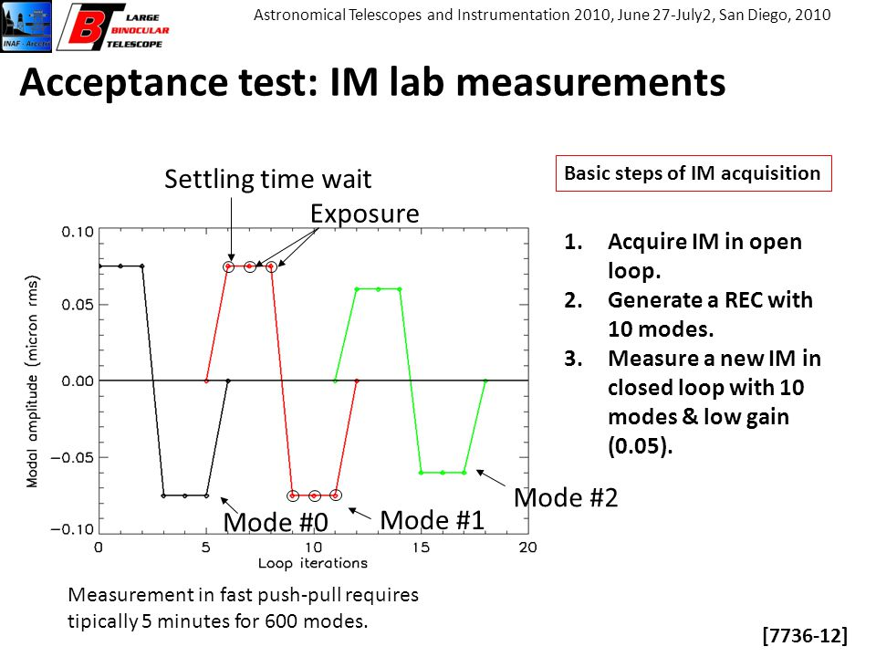 [7736-12] Astronomical Telescopes and Instrumentation 2010, June 27-July2, San Diego, 2010 Acceptance test: IM lab measurements Measurement in fast push-pull requires tipically 5 minutes for 600 modes.