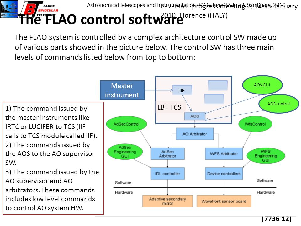 [7736-12] Astronomical Telescopes and Instrumentation 2010, June 27-July2, San Diego, 2010 The FLAO control software The FLAO system is controlled by a complex architecture control SW made up of various parts showed in the picture below.