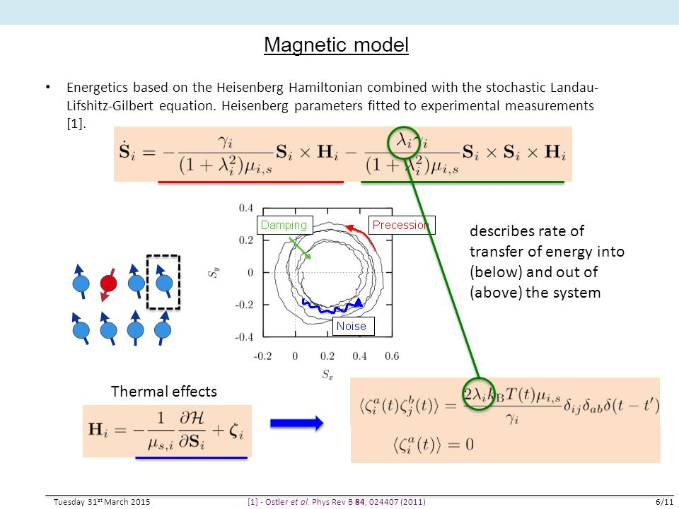 Magnetic model Tuesday 31 st March 20156/11 Energetics based on the Heisenberg Hamiltonian combined with the stochastic Landau- Lifshitz-Gilbert equat
