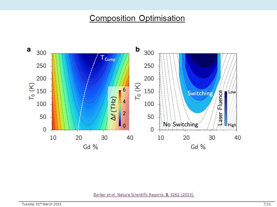 Composition Optimisation Tuesday 31 st March 20157/11 Barker et al. Nature Scientific Reports, 3, 3262 (2013).