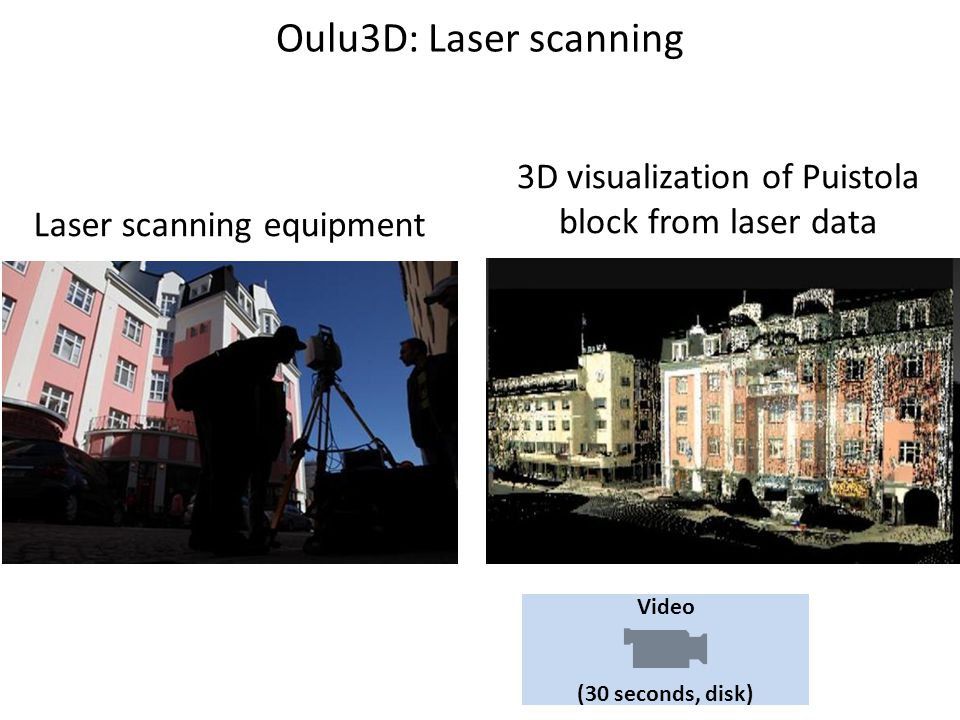Oulu3D: Laser scanning 3D visualization of Puistola block from laser data Video (30 seconds, disk) Laser scanning equipment