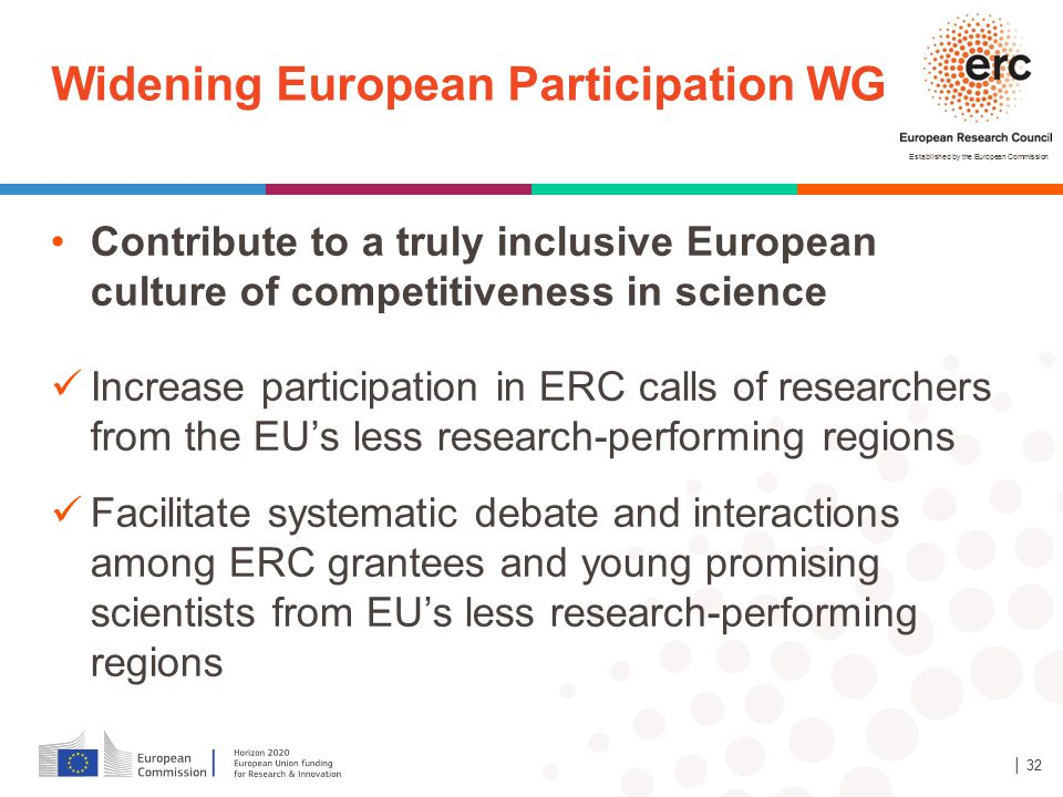 Established by the European Commission Widening European Participation WG Contribute to a truly inclusive European culture of competitiveness in scien