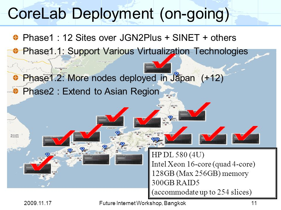 CoreLab Deployment (on-going) Phase1 : 12 Sites over JGN2Plus + SINET + others Phase1.1: Support Various Virtualization Technologies Phase1.2: More nodes deployed in Japan (+12) Phase2 : Extend to Asian Region Future Internet Workshop, Bangkok11 HP DL 580 (4U) Intel Xeon 16-core (quad 4-core) 128GB (Max 256GB) memory 300GB RAID5 (accommodate up to 254 slices)