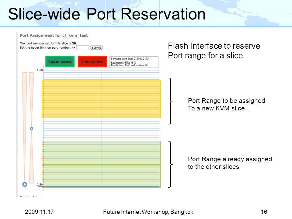 Slice-wide Port Reservation 2009.11.17Future Internet Workshop, Bangkok16 Flash Interface to reserve Port range for a slice Port Range to be assigned To a new KVM slice… Port Range already assigned to the other slices