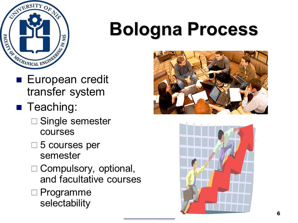 Bologna Process Bologna Process European credit transfer system Teaching:  Single semester courses  5 courses per semester  Compulsory, optional, and facultative courses  Programme selectability 6