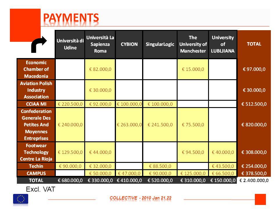 Excl. VAT
