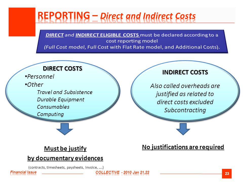 Must be justify by documentary evidences (contracts, timesheets, paysheets, invoice, ….) 23 No justifications are required DIRECT COSTS Personnel Other Travel and Subsistence Durable Equipment Consumables Computing DIRECT COSTS Personnel Other Travel and Subsistence Durable Equipment Consumables Computing INDIRECT COSTS Also called overheads are justified as related to direct costs excluded Subcontracting INDIRECT COSTS Also called overheads are justified as related to direct costs excluded Subcontracting