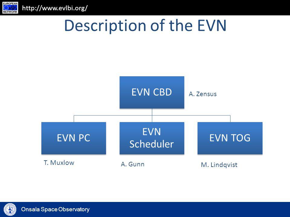 Onsala Space Observatory http://www.evlbi.org/ Description of the EVN EVN CBD EVN PC EVN Scheduler EVN TOG T.