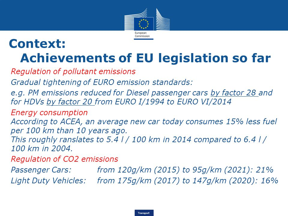 Transport Context: Achievements of EU legislation so far Regulation of pollutant emissions Gradual tightening of EURO emission standards: e.g.