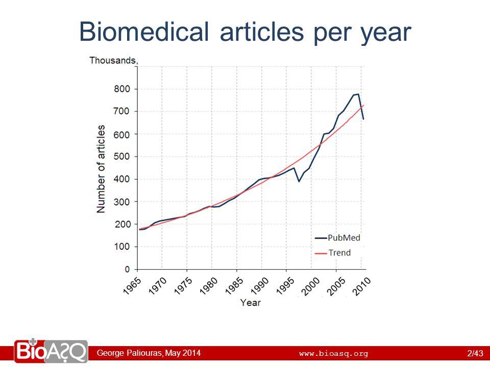 George Paliouras, May 2014 www.bioasq.org Biomedical articles per year 2/43