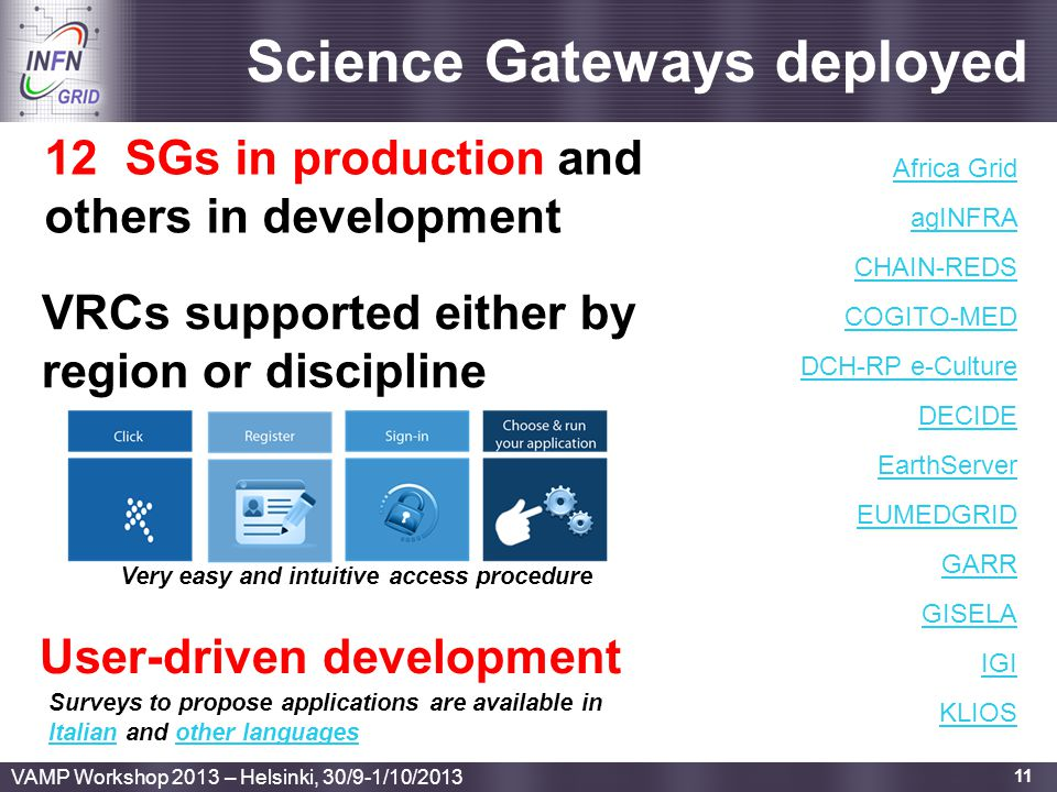 Enabling Grids for E-sciencE 11 Science Gateways deployed 12 SGs in production and others in development Very easy and intuitive access procedure User