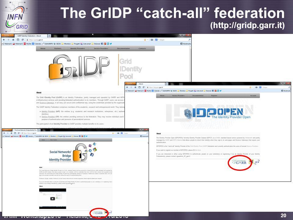 "Enabling Grids for E-sciencE VAMP Workshop 2013 – Helsinki, 30/9-1/10/2013 20 The GrIDP ""catch-all"" federation (http://gridp.garr.it) v"
